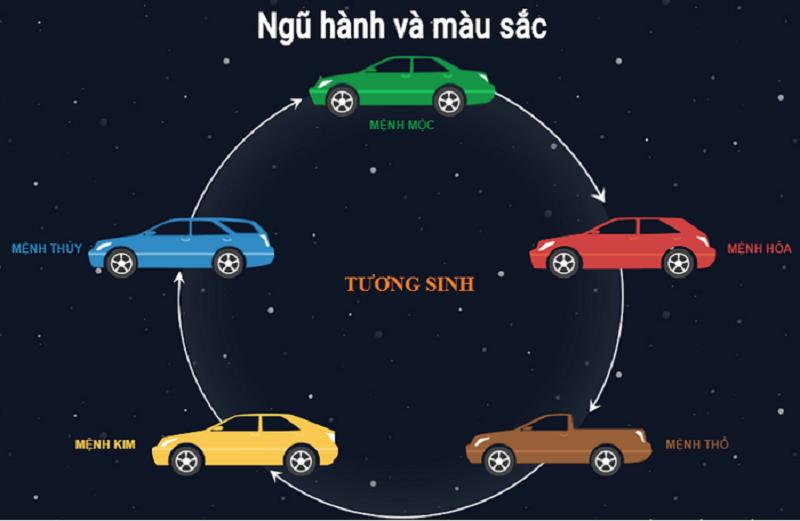 Người mệnh Thổ nên mua xe màu gì hợp mệnh, hợp phong thủy?