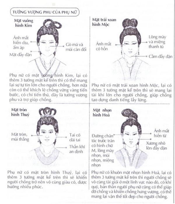 Một số ghi chép xưa về tướng phụ nữ vượng phu ích tử