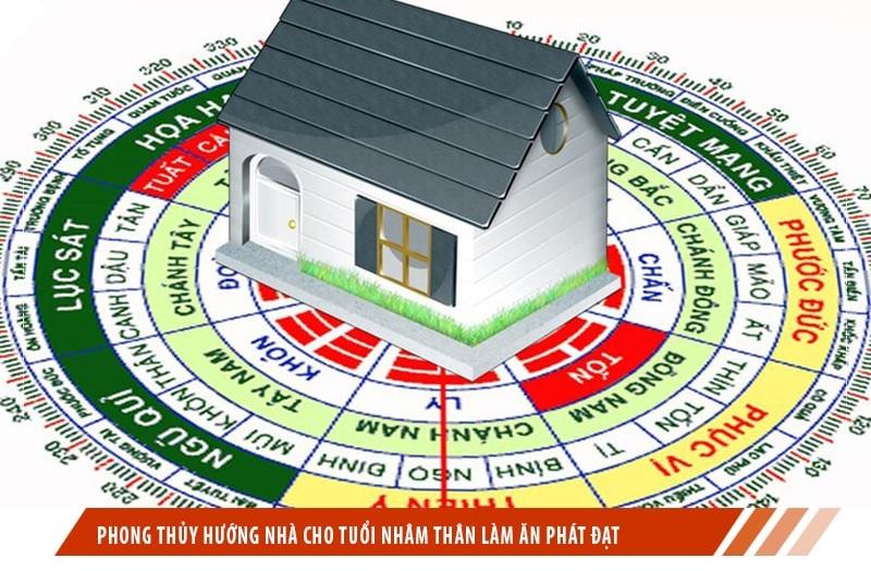 Tuổi 1992 hợp hướng nào làm nhà an cư. Tuổi Nhâm Thân nên xây nhà hướng nào?