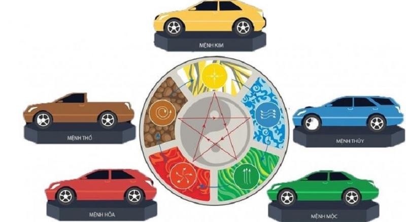Tuổi Nhâm Thân nên mua xe màu gì hợp phong thủy? Tuổi Nhâm Thân không nên mua xe màu gì?
