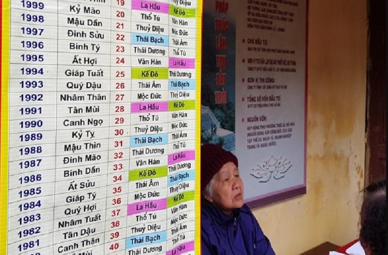 Cách cúng sao Vân Hớn. Sao Văn Hán là sao tốt hay xấu?