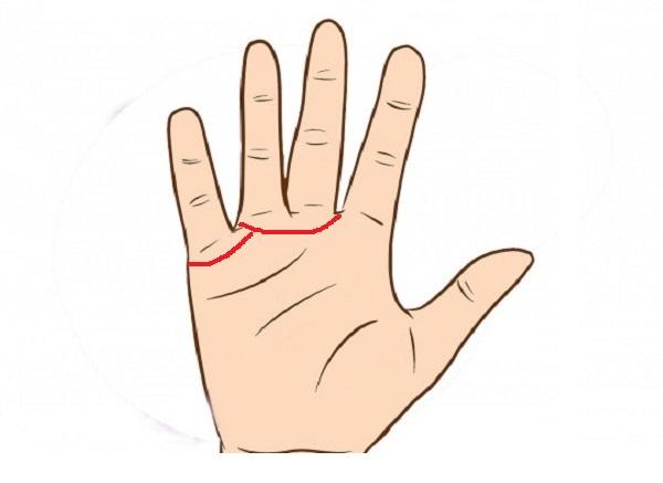 Các đường chỉ tay đặc biệt, đường chỉ tay may mắn