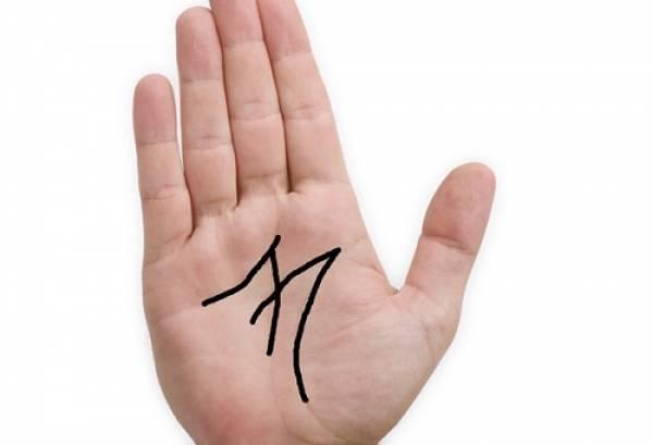 Các đường chỉ tay đặc biệt, đường chỉ chữ M