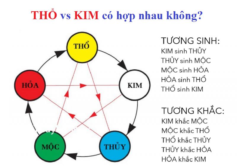 Mệnh Thổ và mệnh Kim có hợp nhau không kèm lý giải nguyên nhân