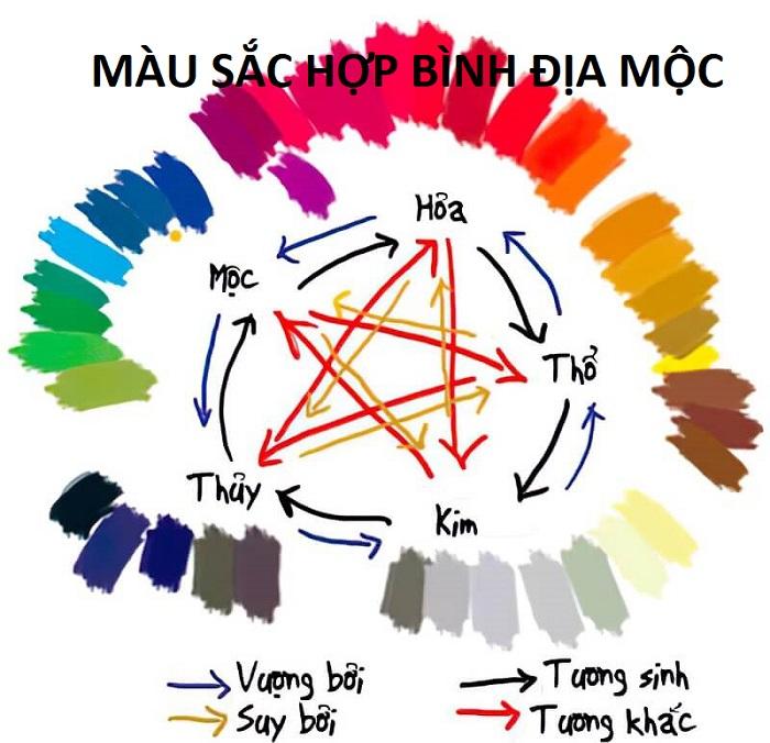 Bình Địa Mộc hợp màu gì?