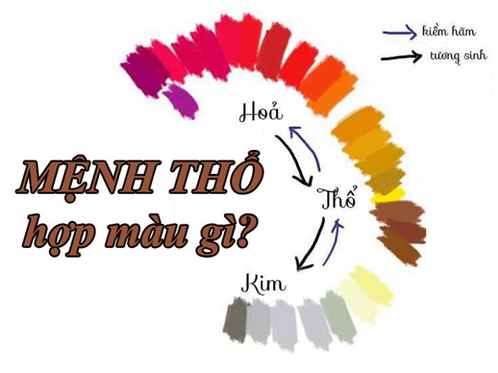 Màu sắc phù hợp với mệnh Bích Thượng Thổ