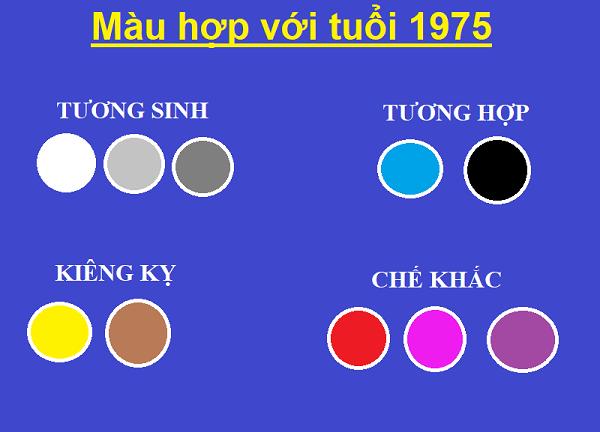 Sinh năm 1975 hợp màu gì?