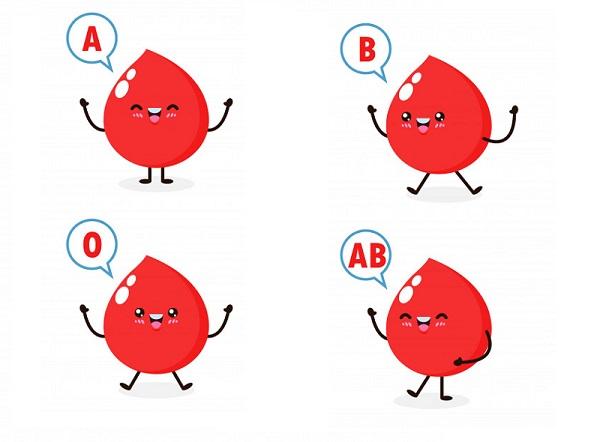 Tính cách của từng nhóm máu